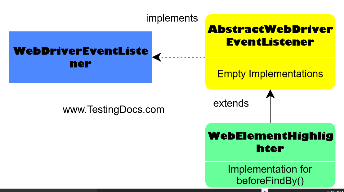 Highlight Web element