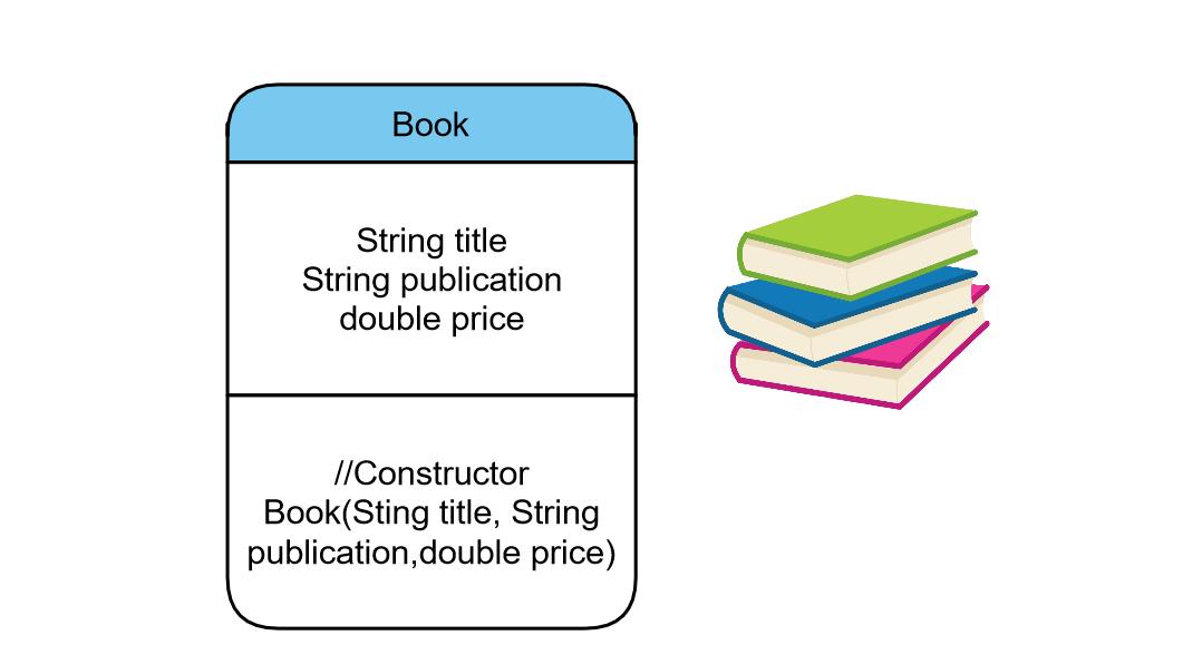 Book Java Class Serialization