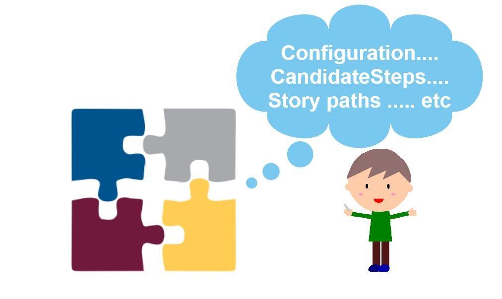 Configure_Stories_JBehave