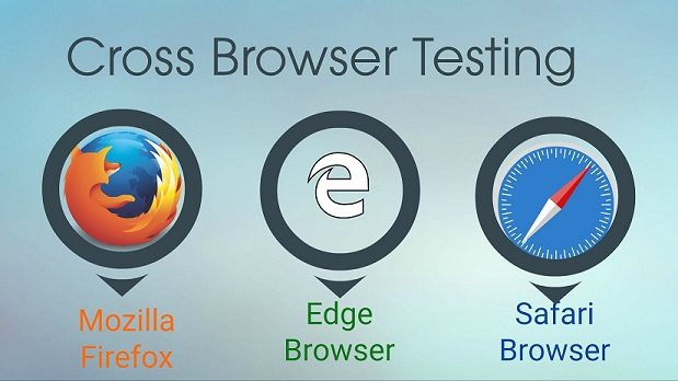 Cross_Browser_Testing