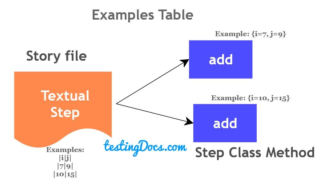 Examples_Table