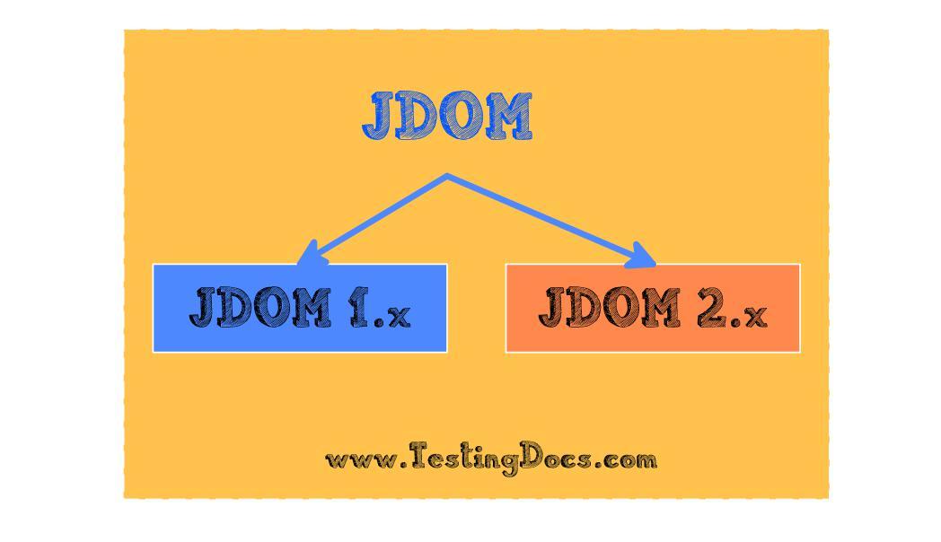 JDOM versions