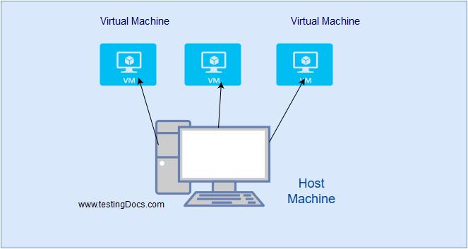 Java_Virtual_Machine1