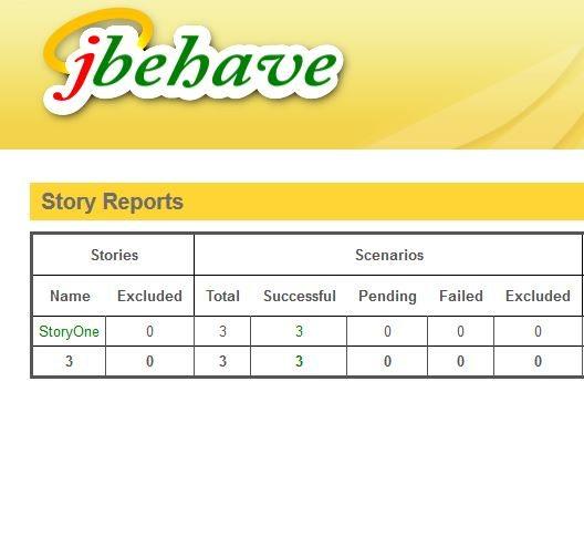 Jbehave_StoryReports
