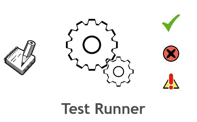 Test_Runner