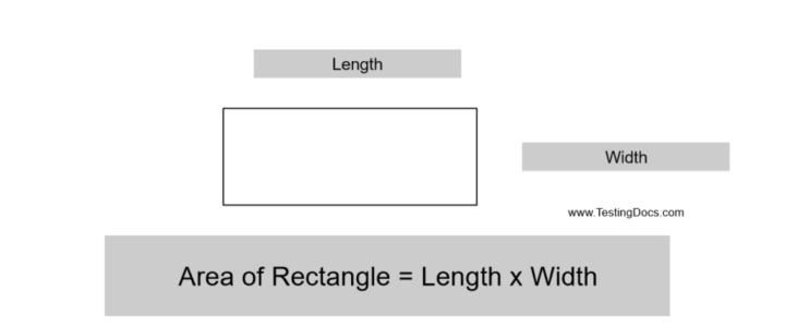Area Of Rectangle Java Program