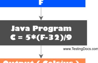 Celsius-conversion-program-650x616