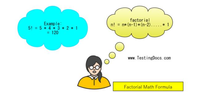 Factorial Math Formula