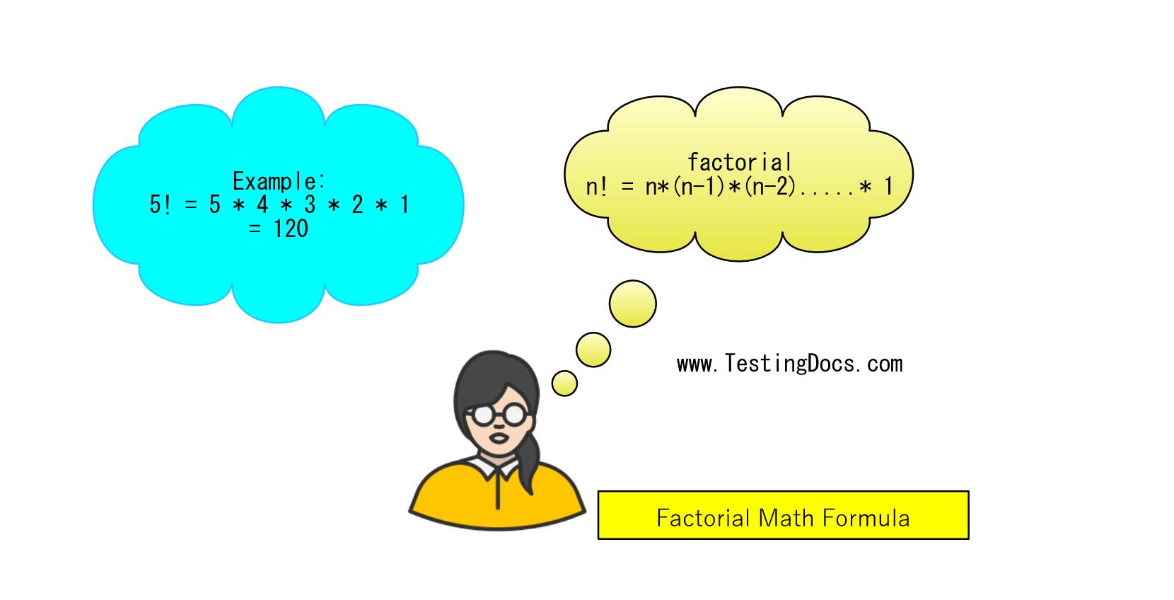 Factorial Java Program using Recursion