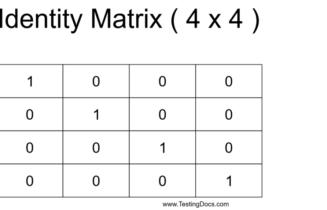 Identity-Matrix-4x4--1024x573