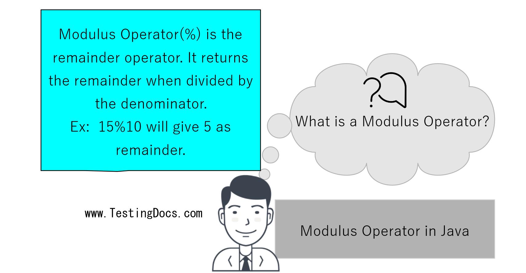 Modulus Operator