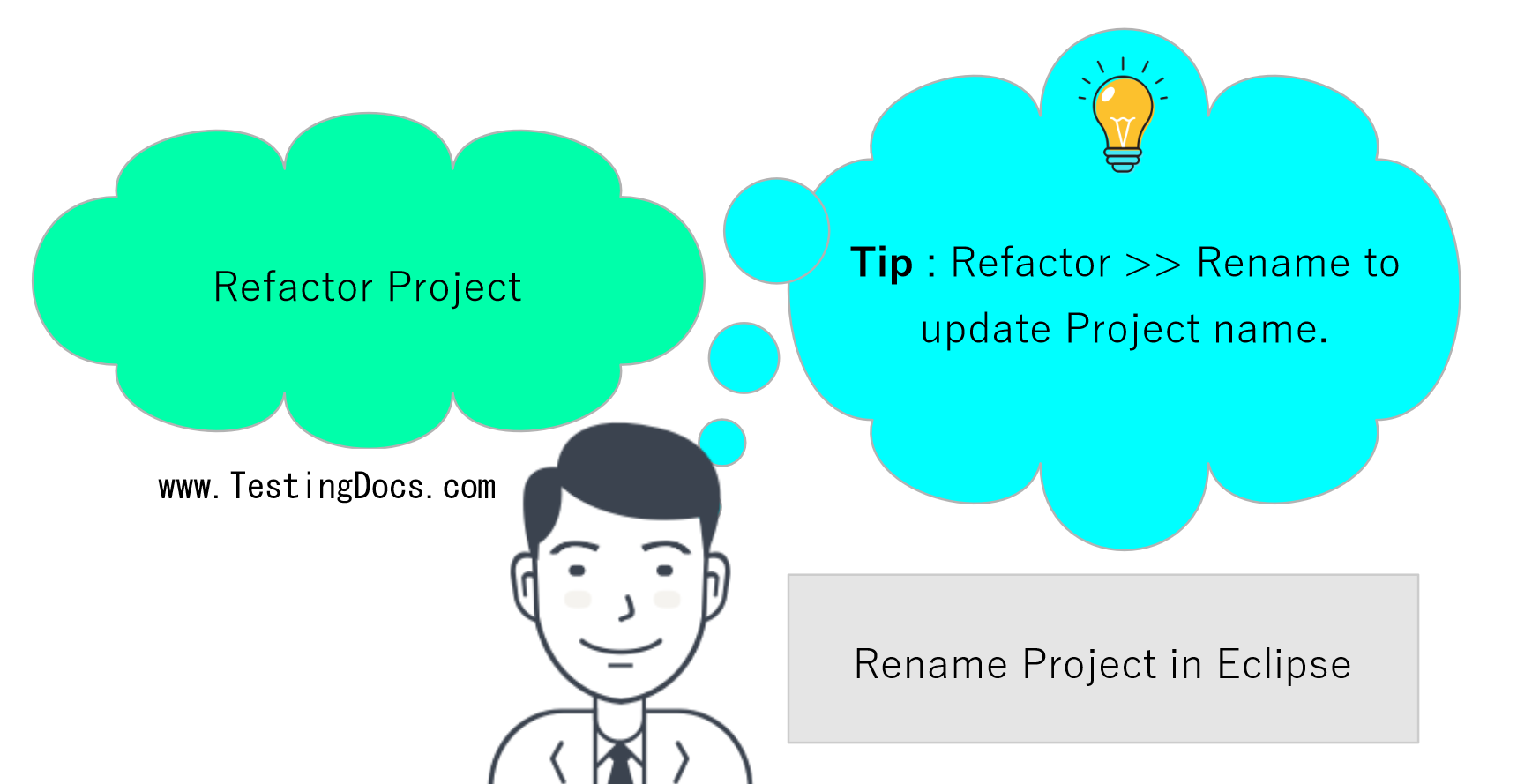 How to rename a project in Eclipse IDE?