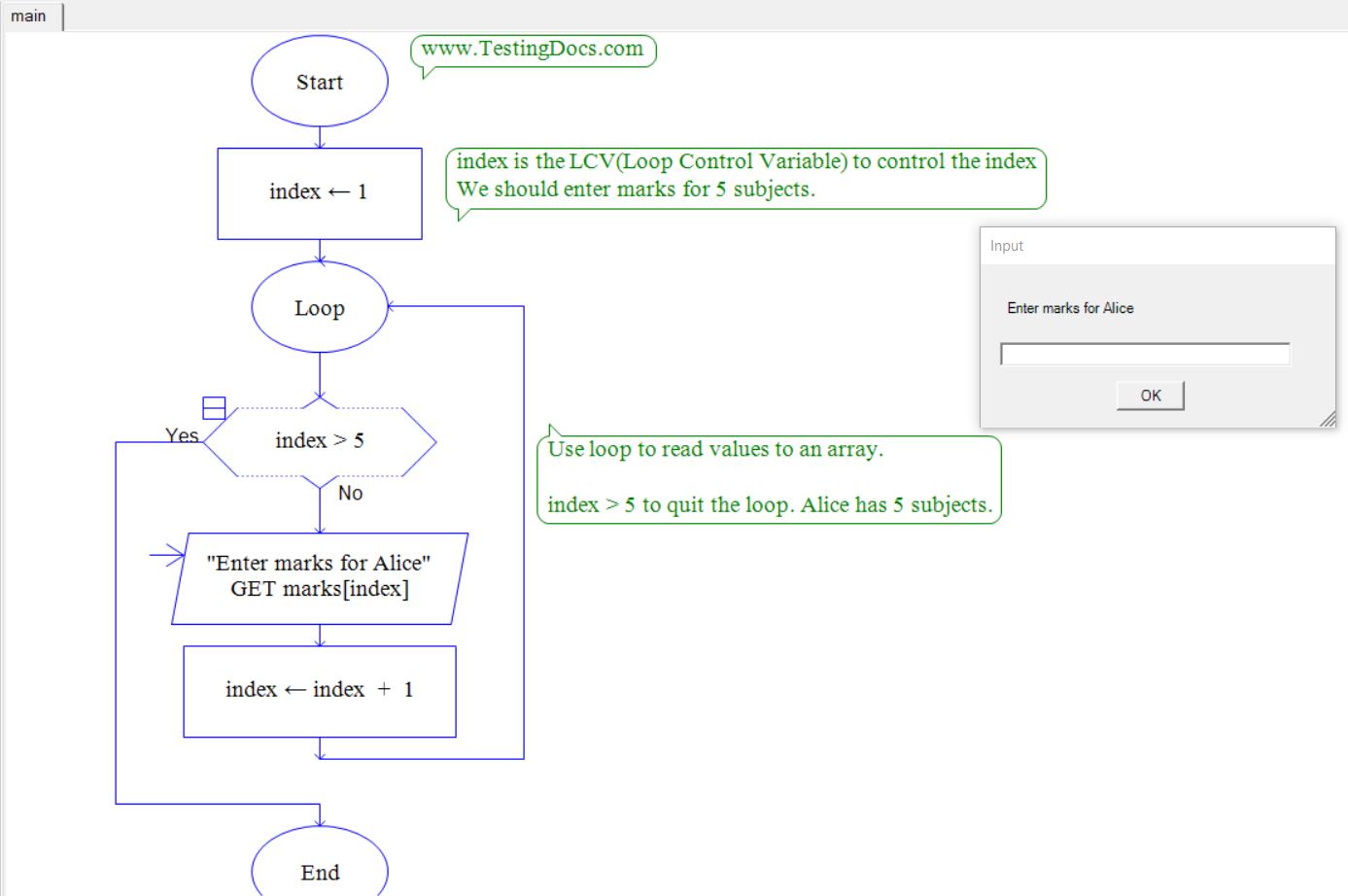 Read values into an array RAPTOR