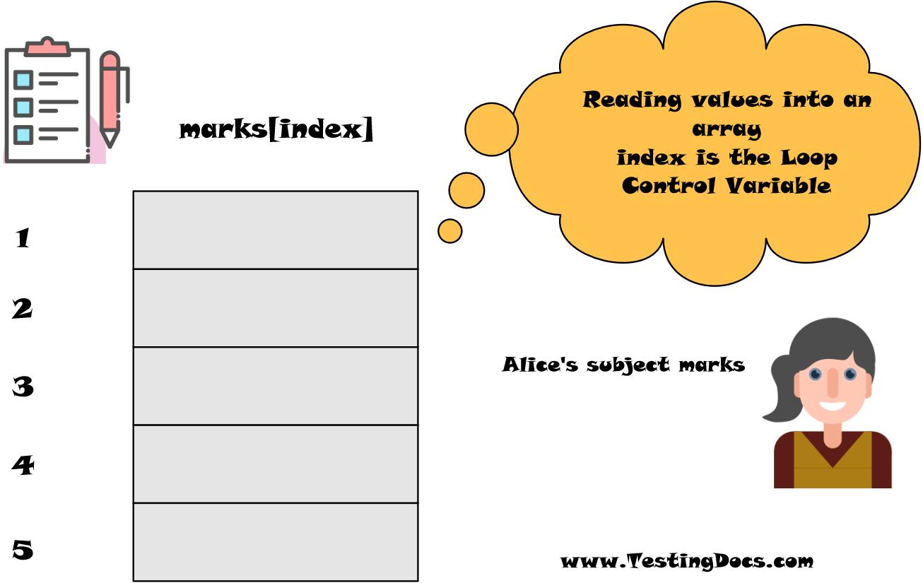 Read values into an array