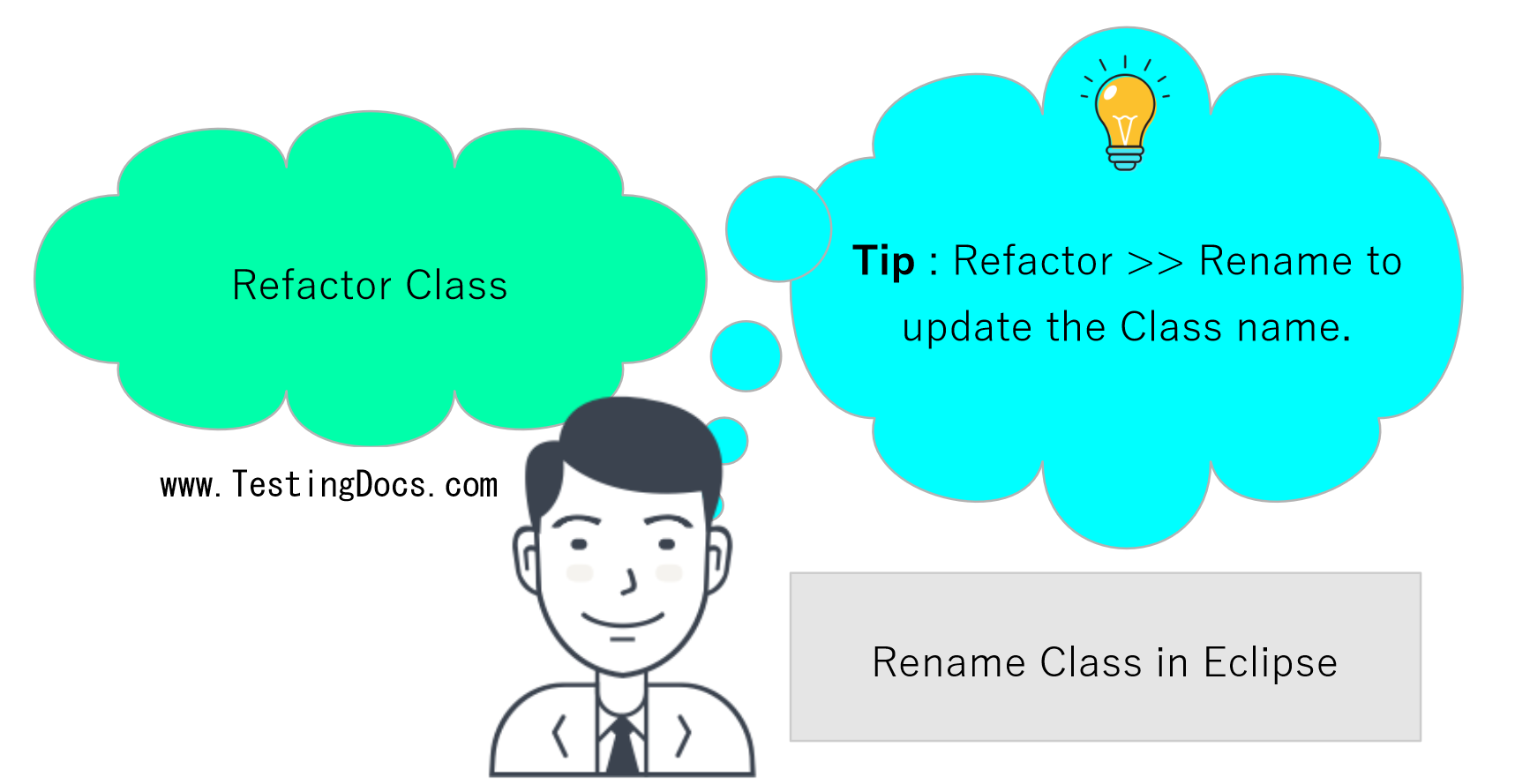 How to rename a class in Eclipse IDE?
