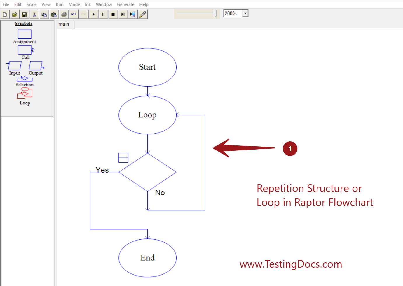 Reptition Structure