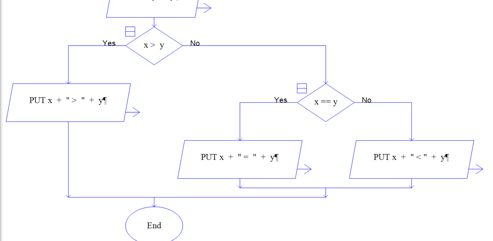 Selection Symbol in Flowchart