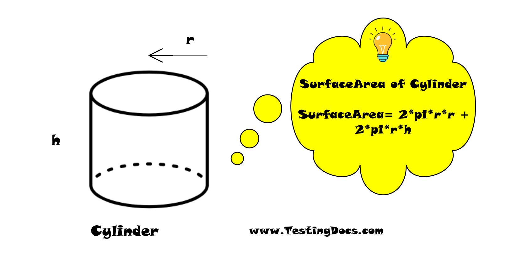 Surface Area Formula