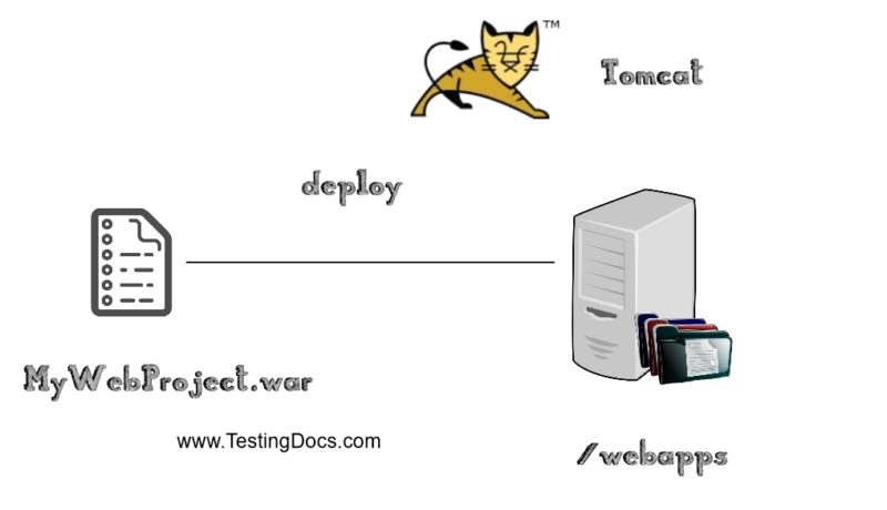 Tomcat-deployment