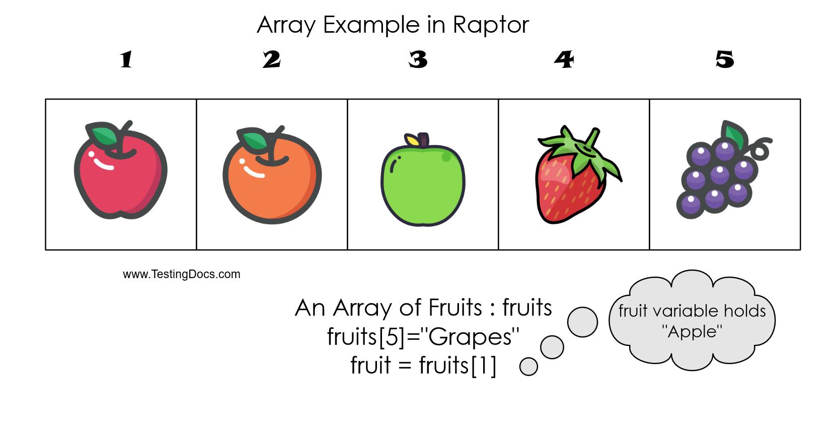 Array Example Raptor