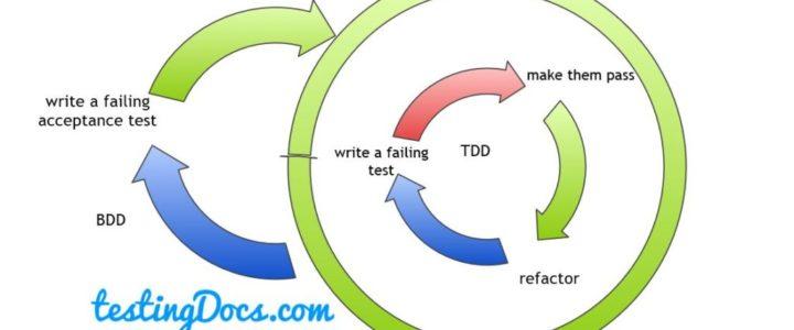BDD_Cycle