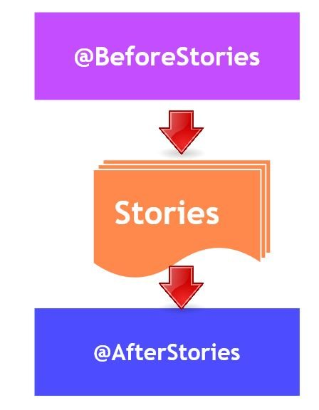 Before_After_Stories