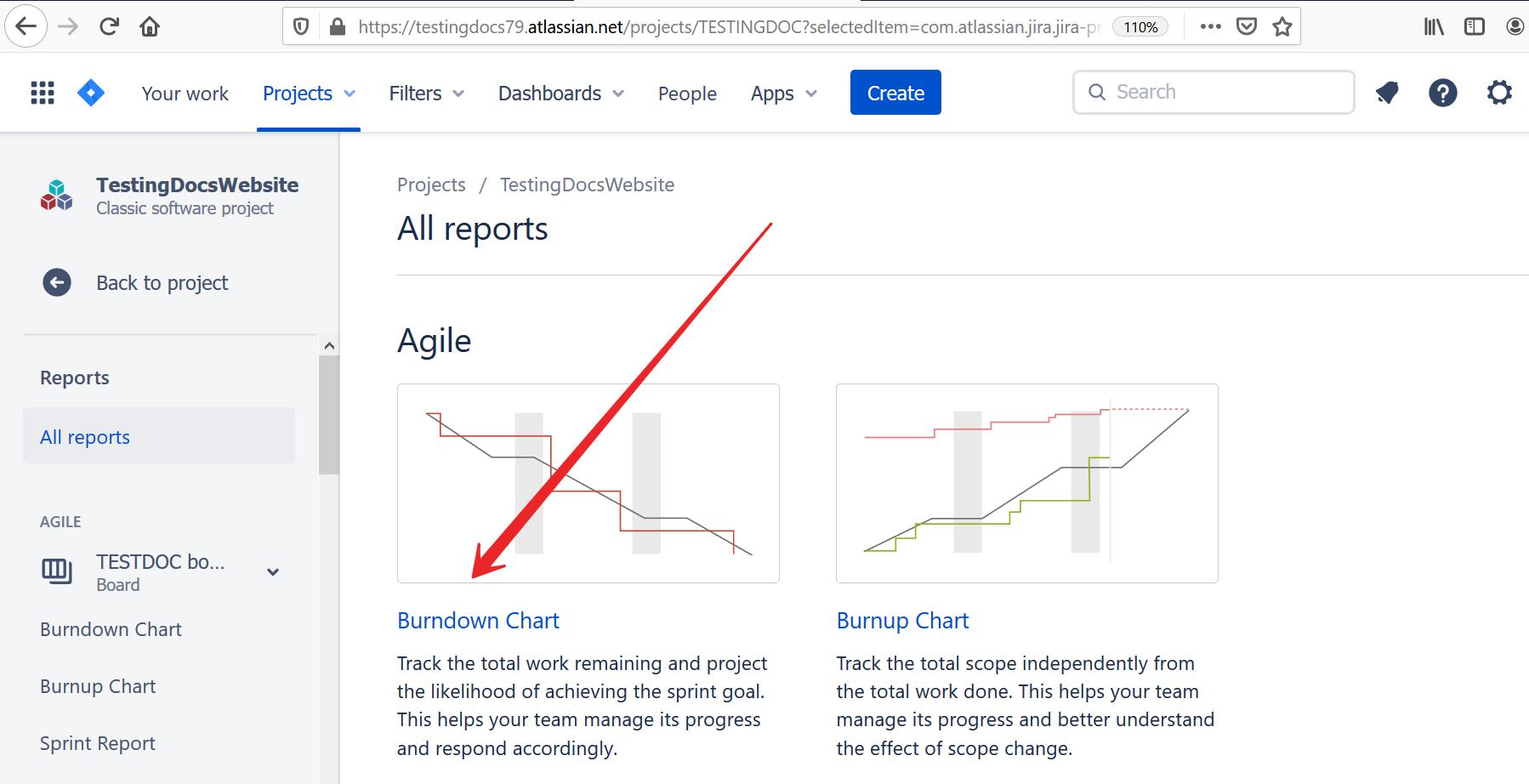Sprint Burndown Chart