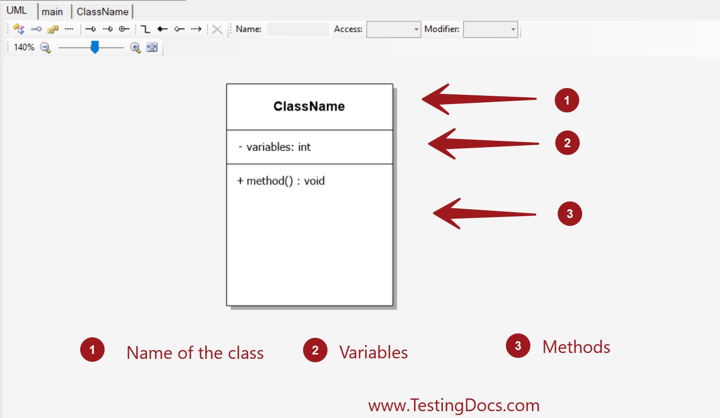 ClassName Class Diagram