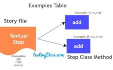 Examples_Table-1024x577