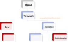 Exceptions_In_Java