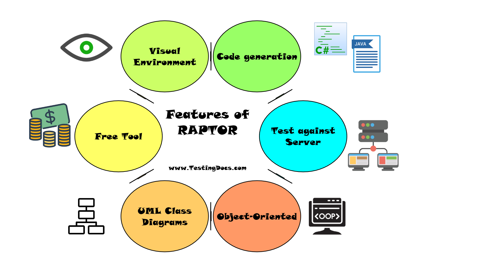Features of Raptor Tool