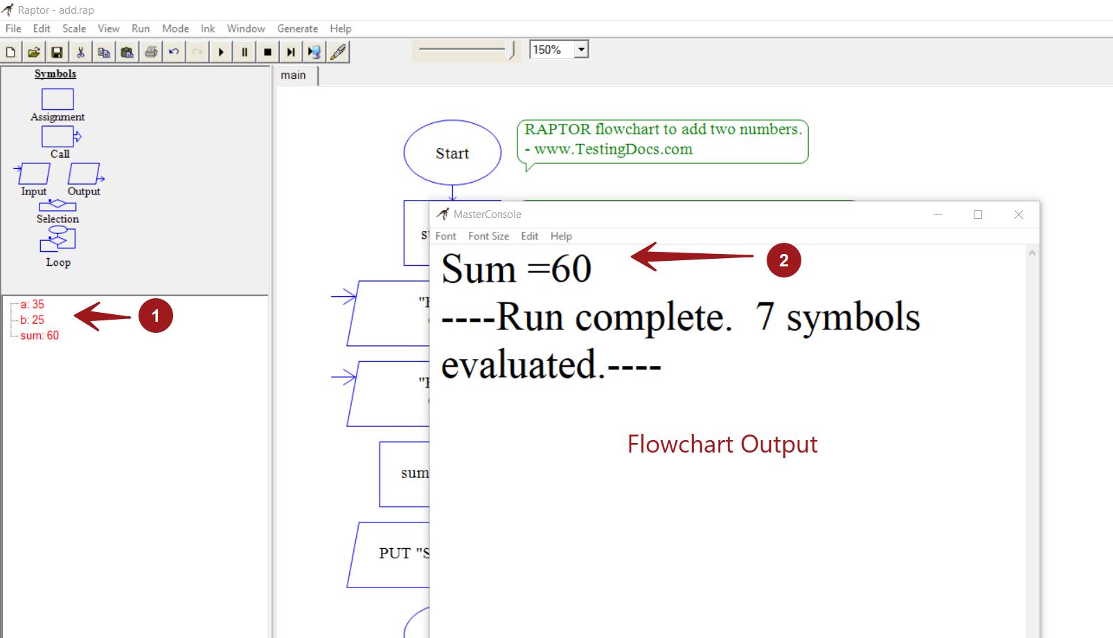 Flowchart output