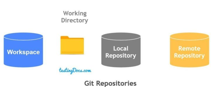 Git_Repositories-1024x432