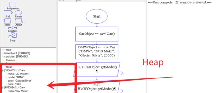 Heap Objects in FlowChart