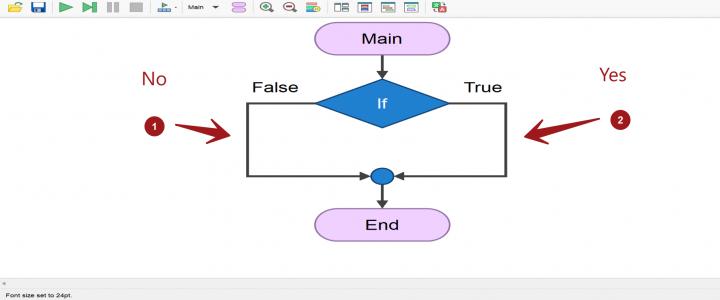 If shape Flowgorithm