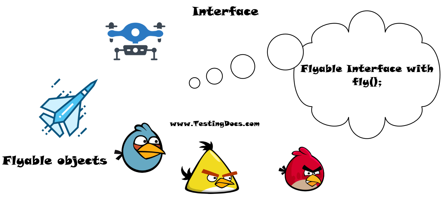 Interface Flyable Objects