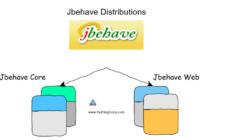 JBehave Distributions