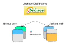 JBehave Distributions