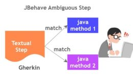 JBehave_Ambigious_Steps2-1024x563