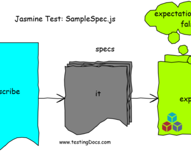 Jasmine Test SampleSpec