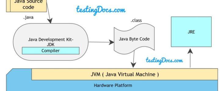 Java_Platform_Overview_Testers1