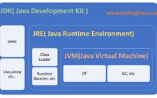 Java_Platform_Overview_Testers2