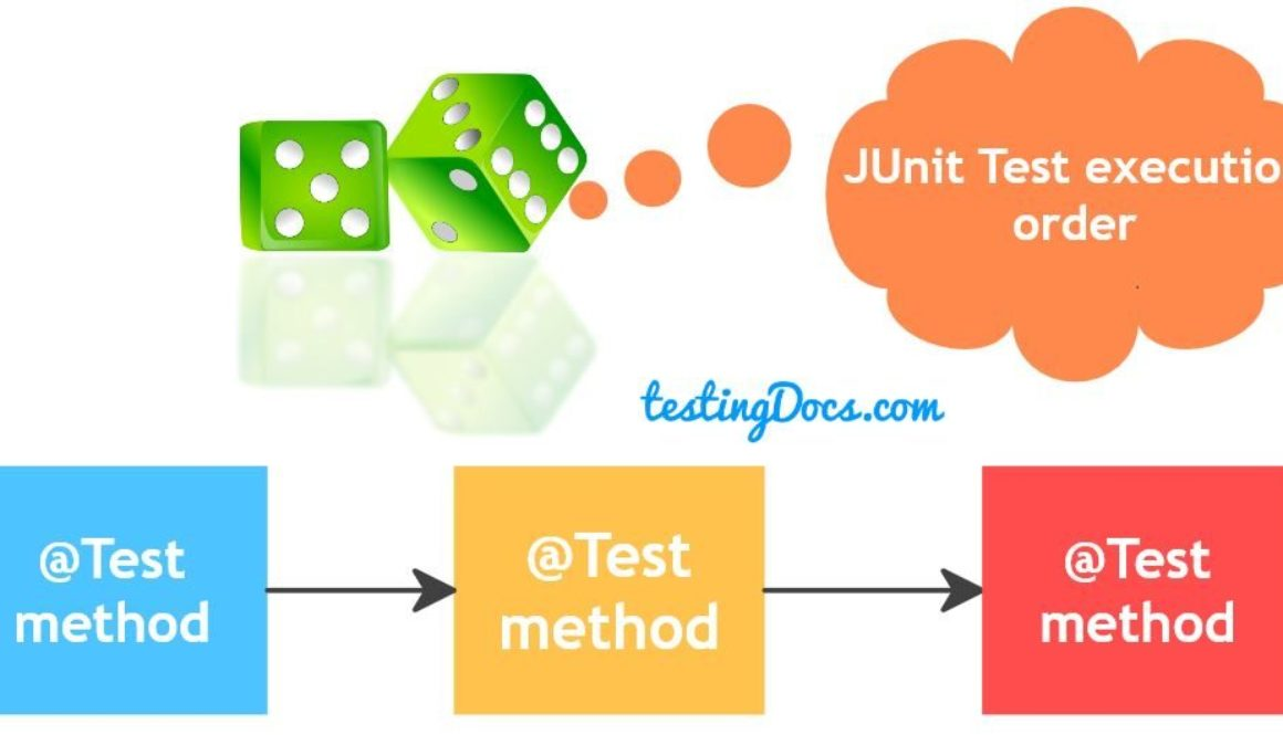 Junit_Test_ExecutionOrder1