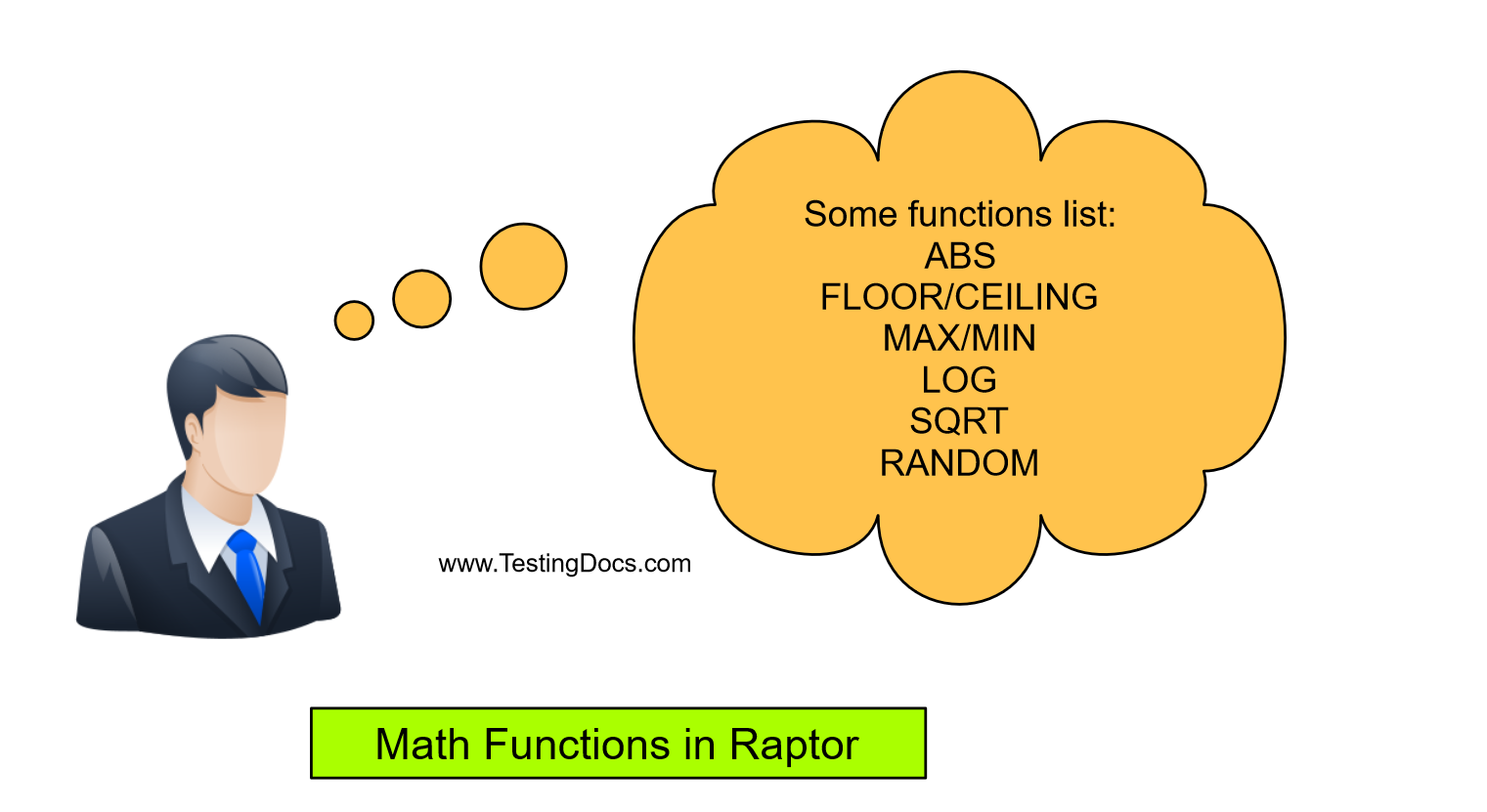Math Functions in Flowchart