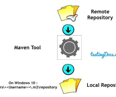 MavenLocalRepository