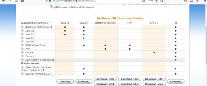 NetBeans IDE Download Bundles