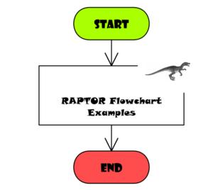 RAPTOR Flowchart Examples