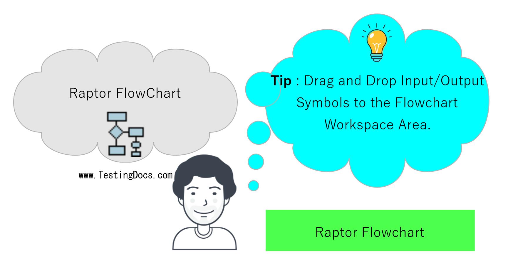 Raptor-Flowchart-Input-Output-Symbols-