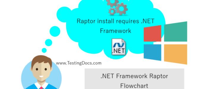 Raptor Install on Windows