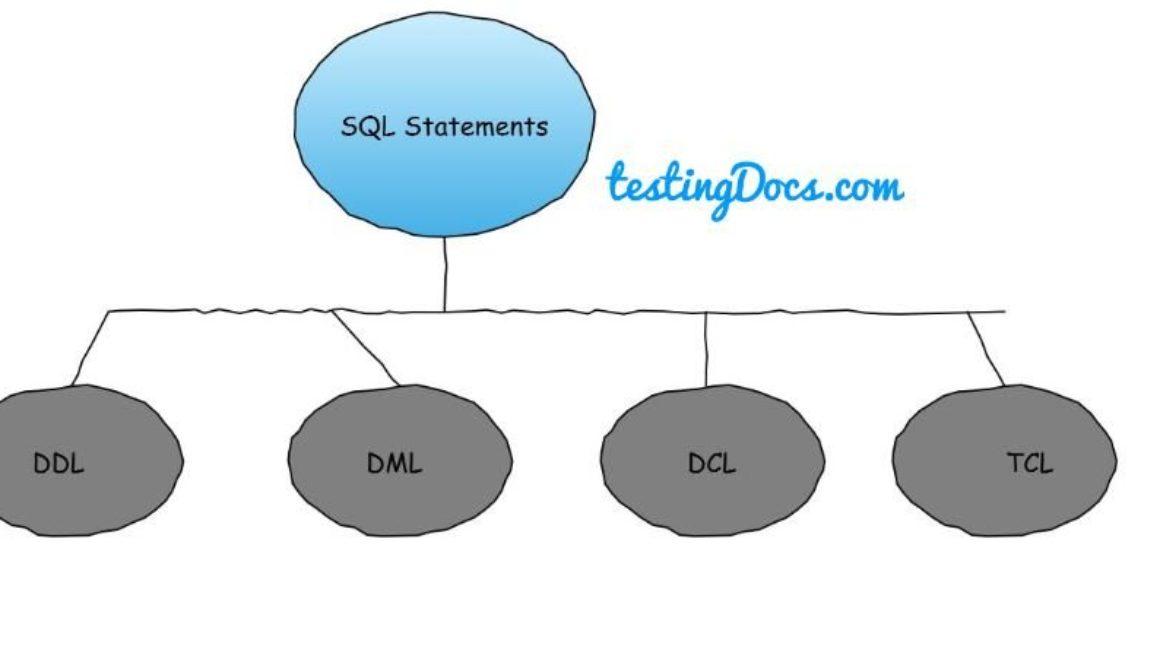 SQL_statements